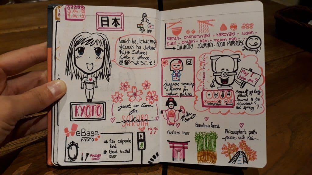 carnet de voyage japon dessins
