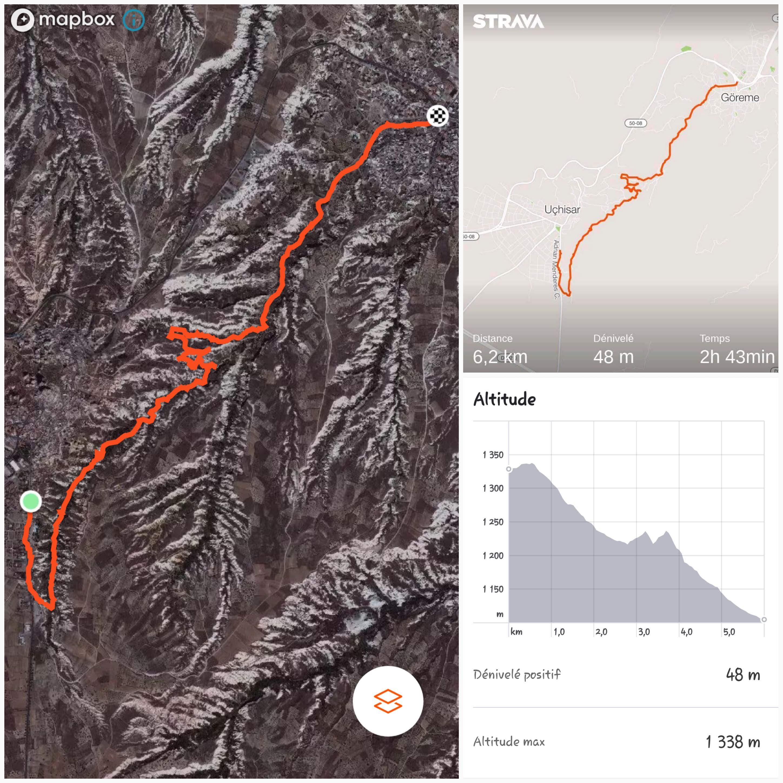 tracé randonnée cappadoce